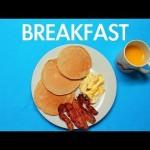 Jak svět snídá?